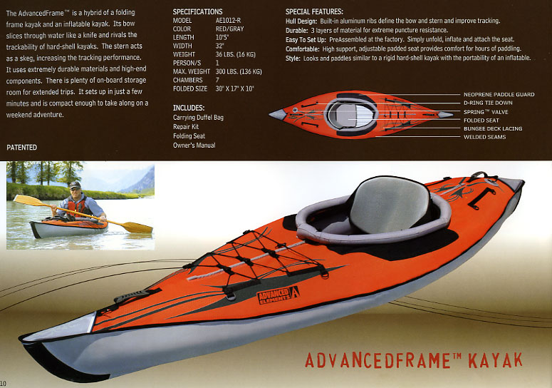 Index of /newproducts/kayaks